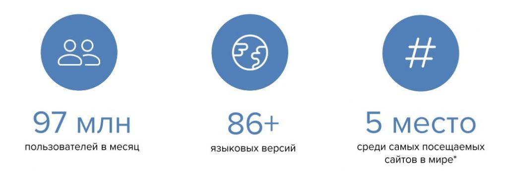 Статистика Вконтакте на 2017 год